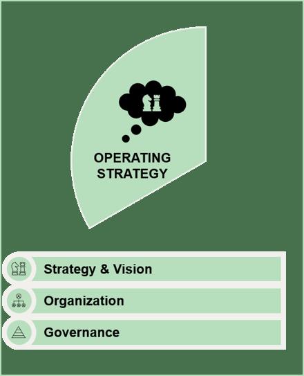 Tre strategiske og organisatoriske dimensjoner ved RPA og prosessautomatisering