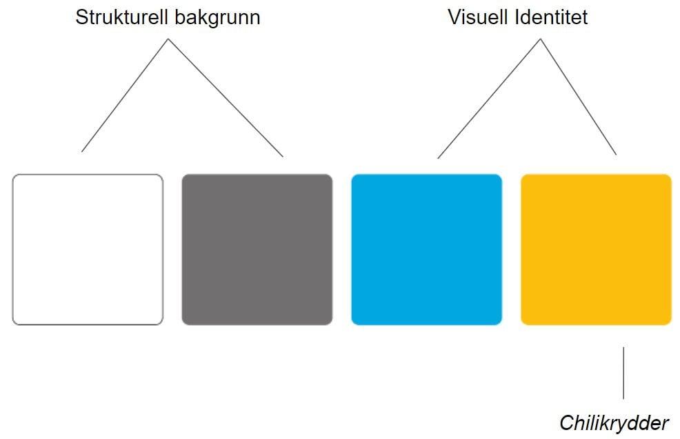 orange_blue_grafisk_profil