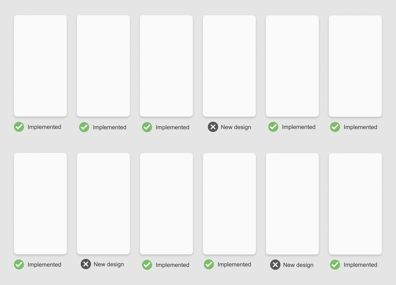 Illustrasjon av skjema for implementering